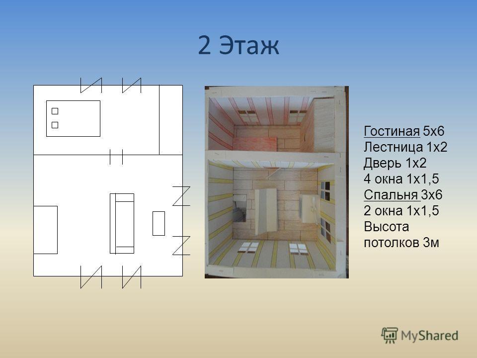 2 Этаж Гостиная 5х6 Лестница 1х2 Дверь 1х2 4 окна 1х1,5 Спальня 3х6 2 окна 1х1,5 Высота потолков 3м