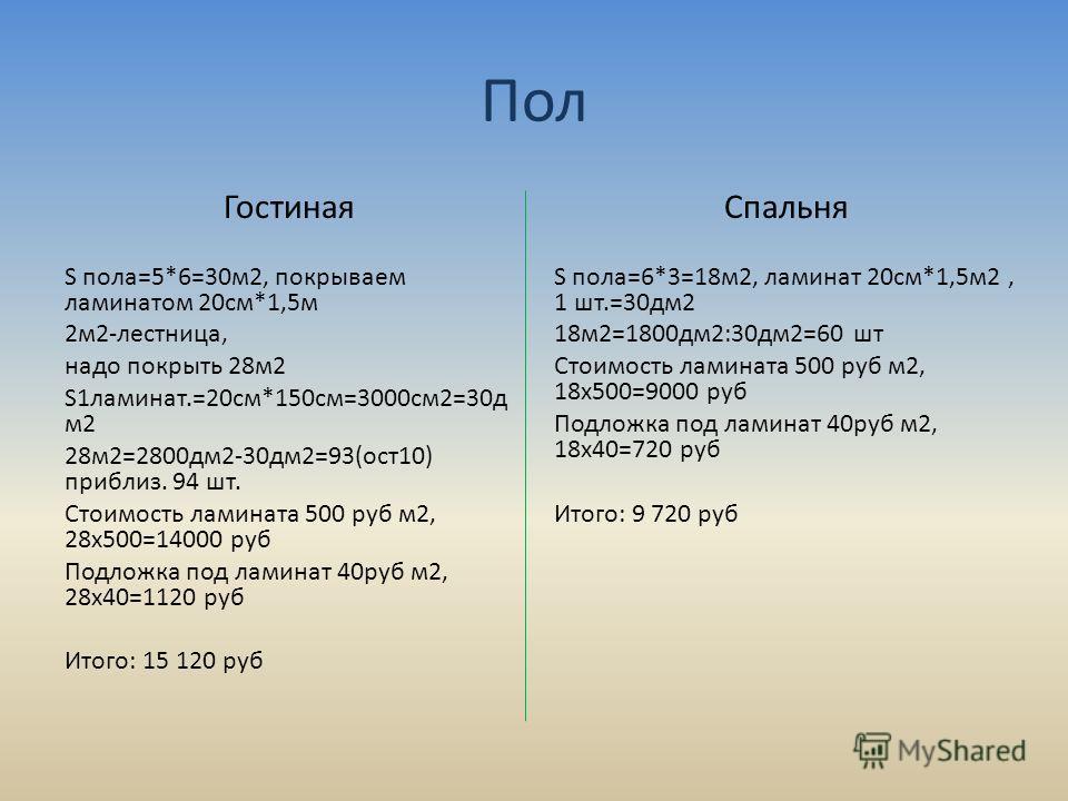 Пол Гостиная S пола=5*6=30м2, покрываем ламинатом 20см*1,5м 2м2-лестница, надо покрыть 28м2 S1ламинат.=20см*150см=3000см2=30д м2 28м2=2800дм2-30дм2=93(ост10) приблиз. 94 шт. Стоимость ламината 500 руб м2, 28х500=14000 руб Подложка под ламинат 40руб м