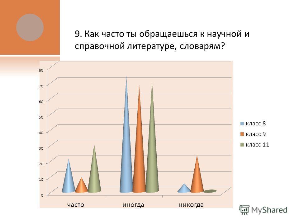 9. Как часто ты обращаешься к научной и справочной литературе, словарям?
