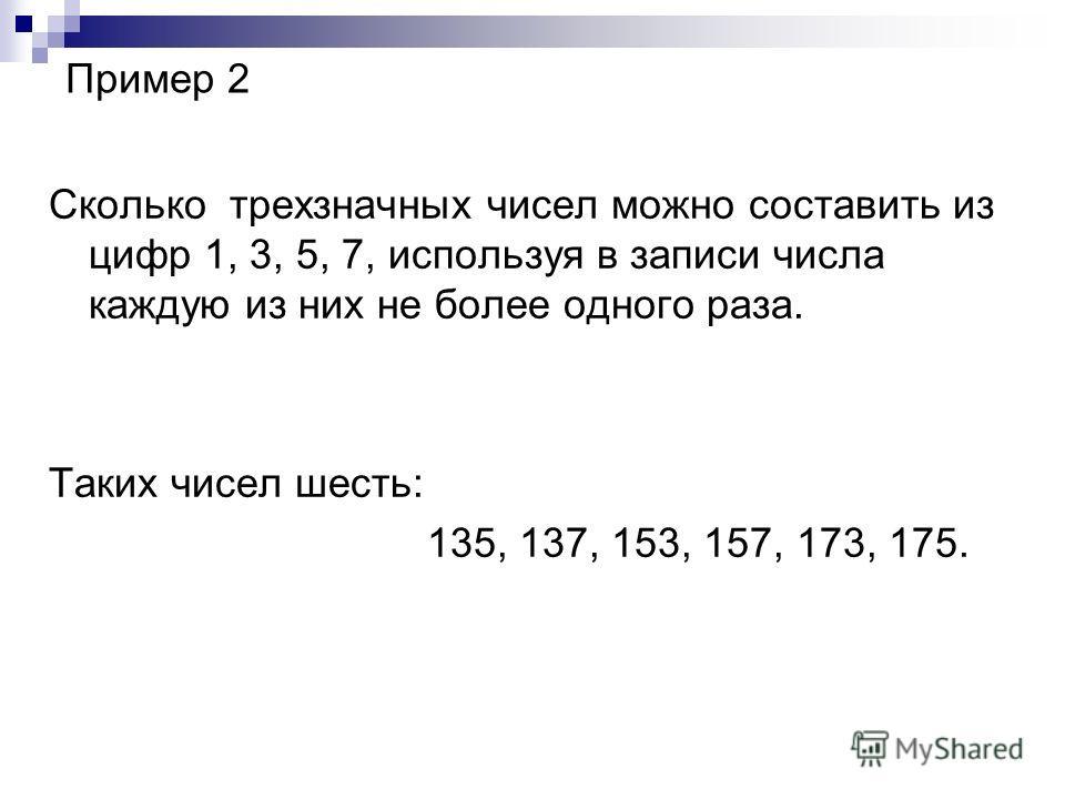 Пример 2 Сколько трехзначных чисел можно составить из цифр 1, 3, 5, 7, используя в записи числа каждую из них не более одного раза. Таких чисел шесть: 135, 137, 153, 157, 173, 175.