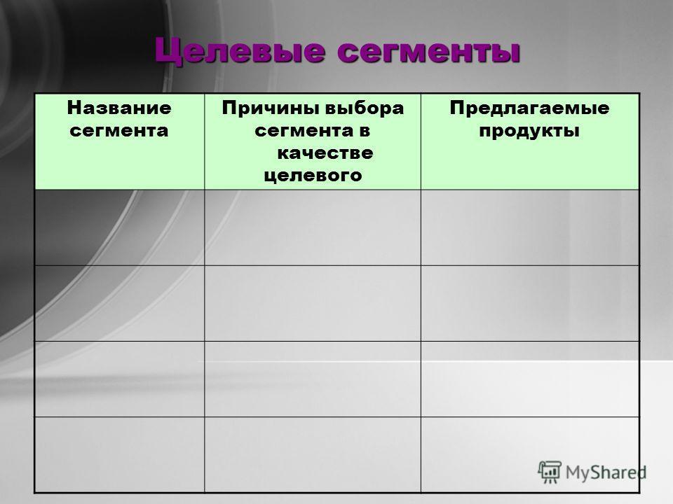 Целевые сегменты Название сегмента Причины выбора сегмента в качестве целевого Предлагаемые продукты