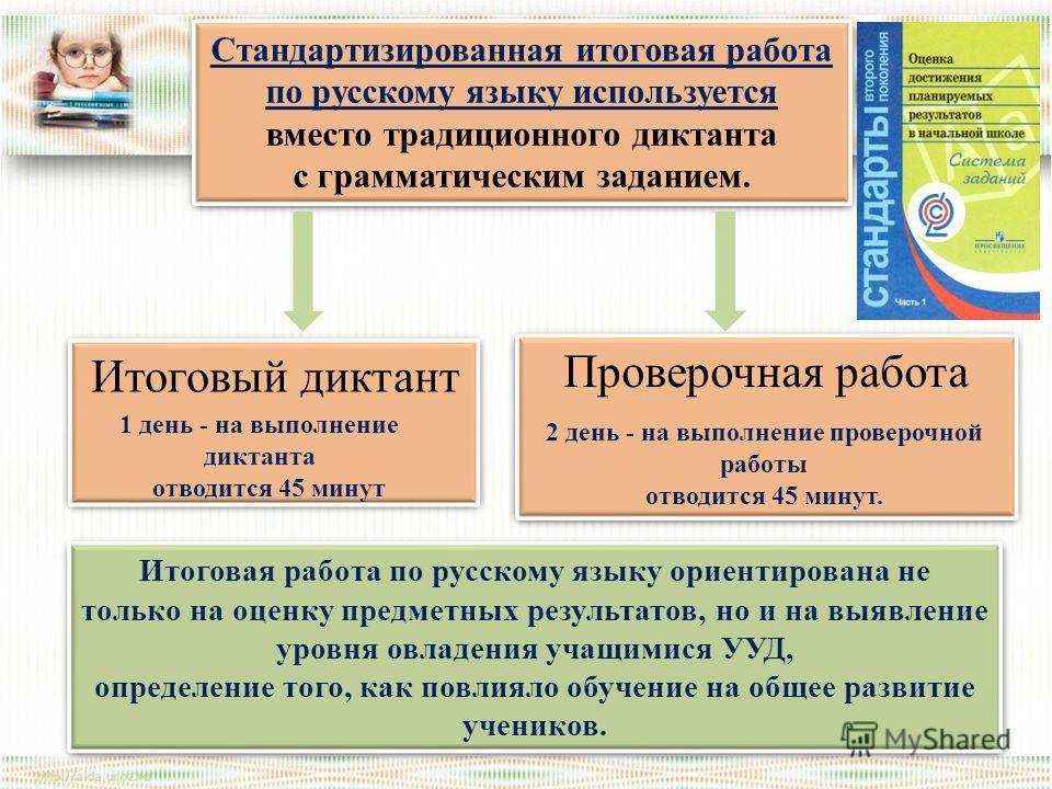 Стандартизированная итоговая работа по русскому языку используется вместо традиционного диктанта с грамматическим заданием. Стандартизированная итоговая работа по русскому языку используется вместо традиционного диктанта с грамматическим заданием. Ит