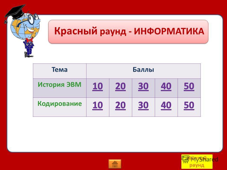ТемаБаллы История ЭВМ Кодирование Красный раунд - ИНФОРМАТИКА Жёлтый раунд