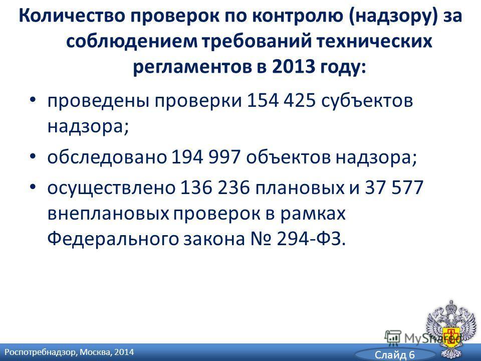 Количество проверок по контролю (надзору) за соблюдением требований технических регламентов в 2013 году: проведены проверки 154 425 субъектов надзора; обследовано 194 997 объектов надзора; осуществлено 136 236 плановых и 37 577 внеплановых проверок в