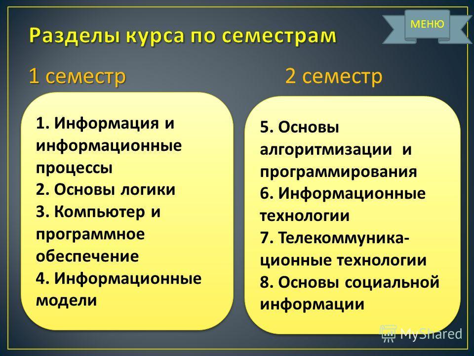 1 семестр 1 семестр 2 семестр 1. Информация и информационные процессы 2. Основы логики 3. Компьютер и программное обеспечение 4. Информационные модели 1. Информация и информационные процессы 2. Основы логики 3. Компьютер и программное обеспечение 4.