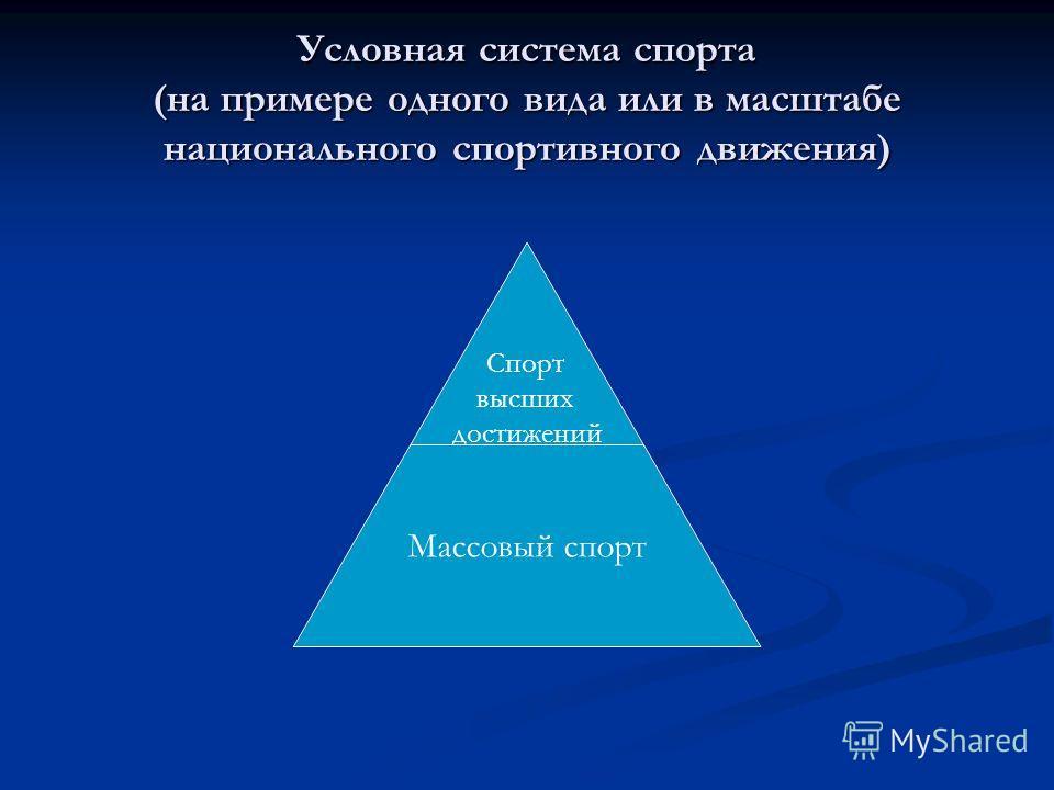 Условная система спорта (на примере одного вида или в масштабе национального спортивного движения) Спорт высших достижений Массовый спорт
