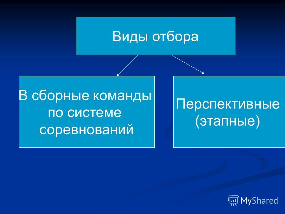 Виды отбора В сборные команды по системе соревнований Перспективные (этапные)