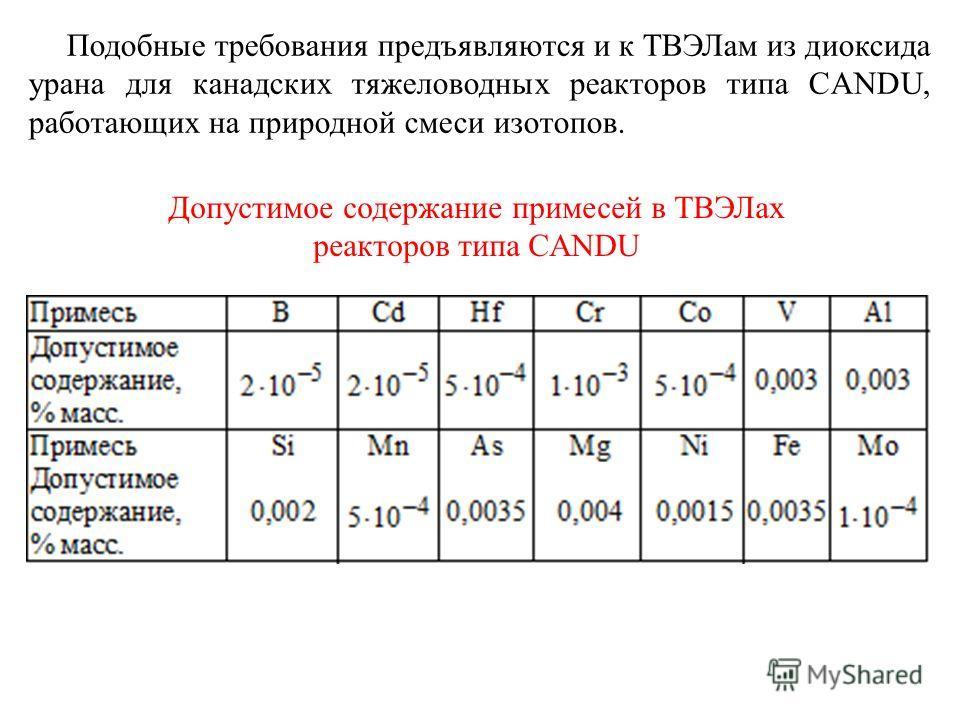 Подобные требования предъявляются и к ТВЭЛам из диоксида урана для канадских тяжеловодных реакторов типа СANDU, работающих на природной смеси изотопов. Допустимое содержание примесей в ТВЭЛах реакторов типа CANDU