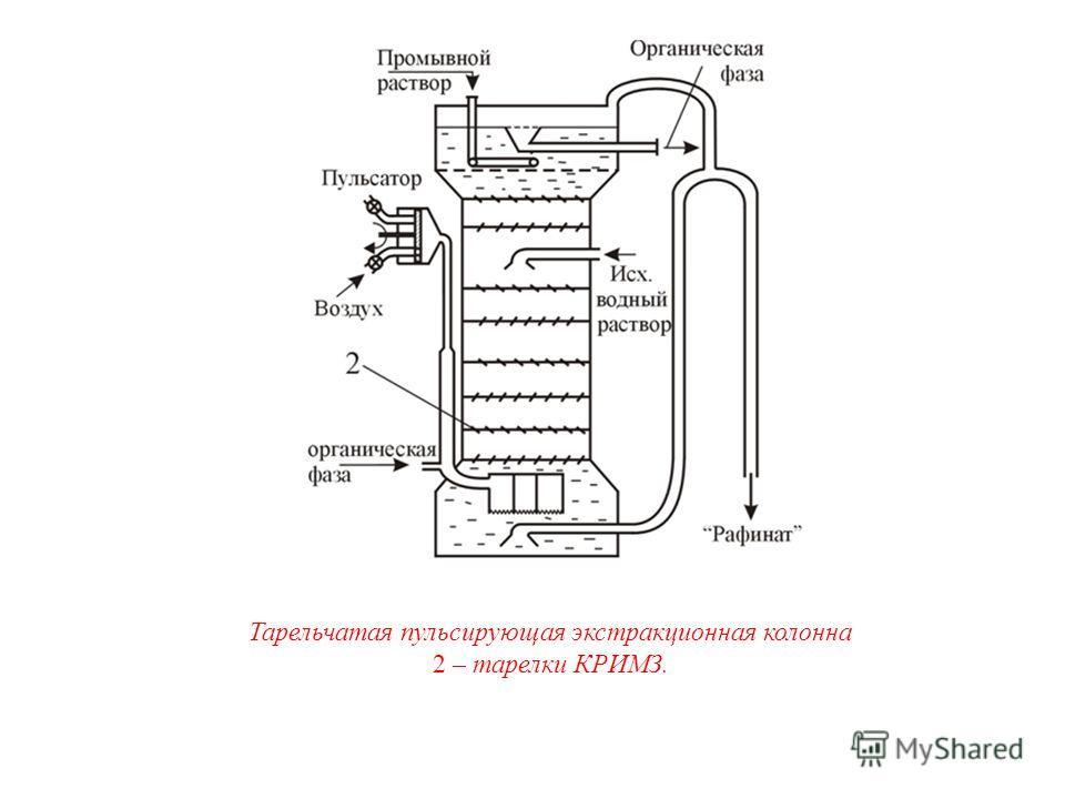 Тарельчатая пульсирующая экстракционная колонна 2 – тарелки КРИМЗ.