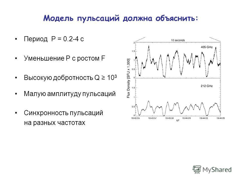 Модель пульсаций должна объяснить: Период P = 0.2-4 с Уменьшение P с ростом F Высокую добротность Q 10 3 Малую амплитуду пульсаций Синхронность пульсаций на разных частотах