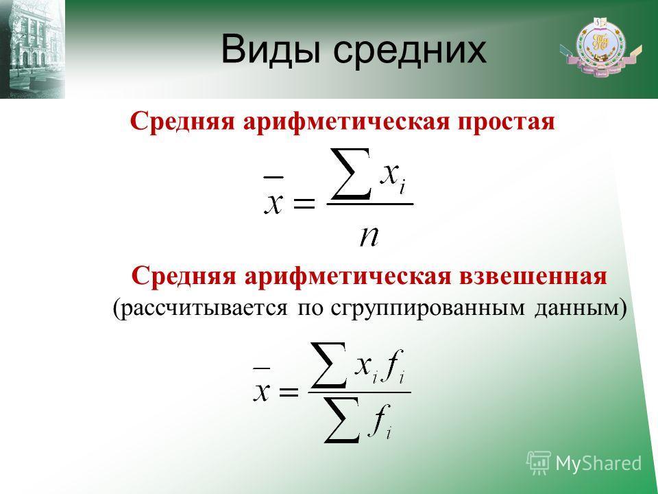 Виды средних Средняя арифметическая простая Средняя арифметическая взвешенная (рассчитывается по сгруппированным данным)