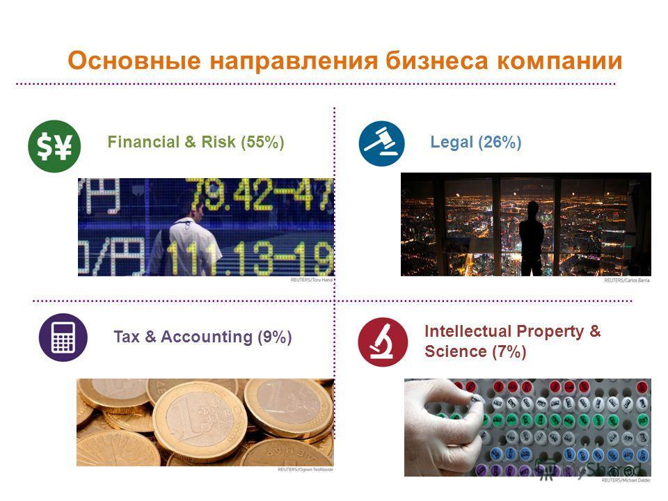 Основные направления бизнеса компании Financial & Risk (55%)Legal (26%) Tax & Accounting (9%) Intellectual Property & Science (7%)