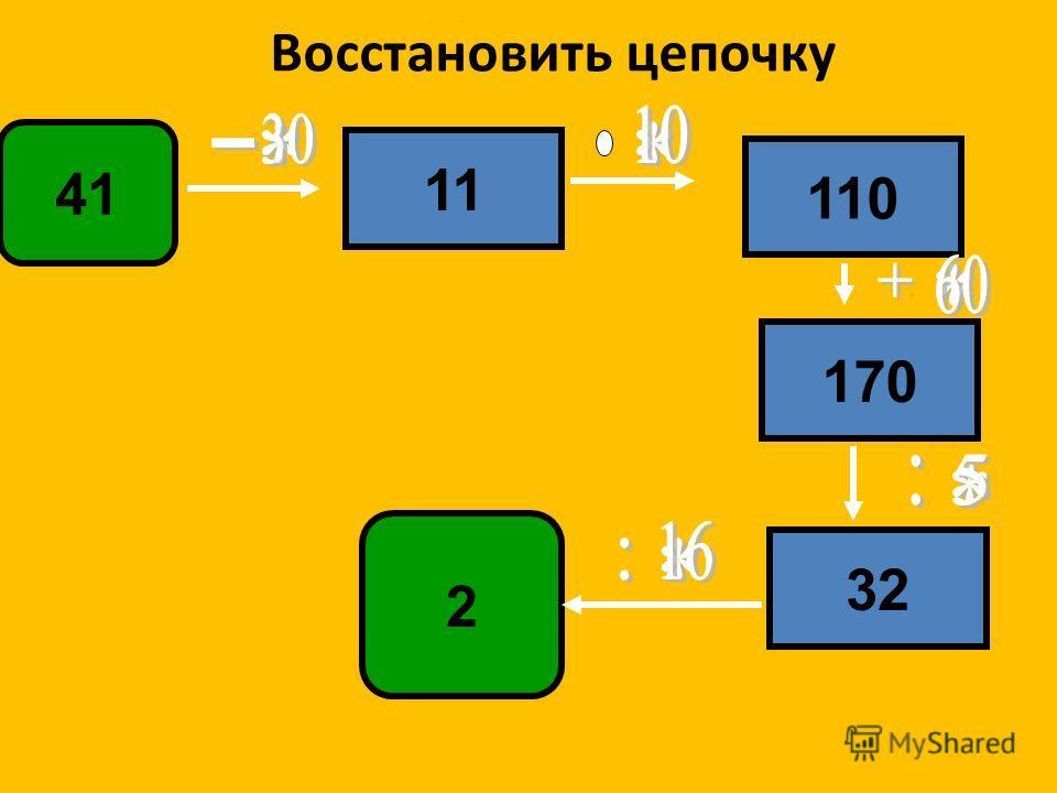 Математика Восстановить цепочку 41 11 110110 170 32 2