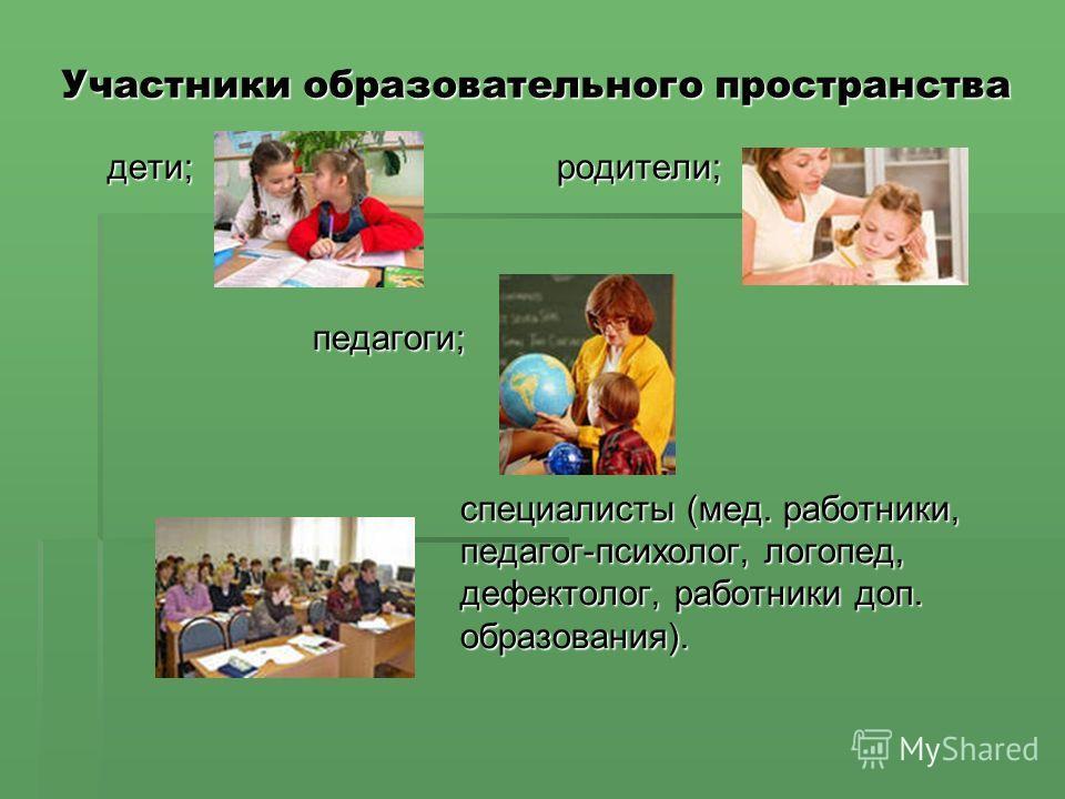 Участники образовательного пространства Участники образовательного пространства дети; родители; педагоги; педагоги; специалисты (мед. работники, специалисты (мед. работники, педагог-психолог, логопед, педагог-психолог, логопед, дефектолог, работники