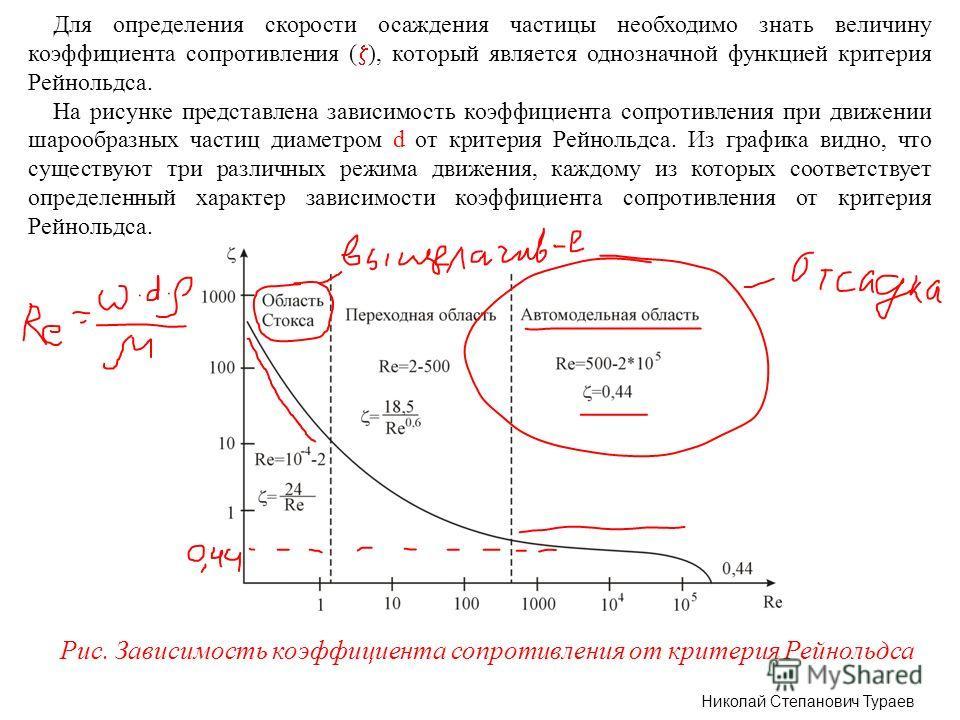 Николай Степанович Тураев Для определения скорости осаждения частицы необходимо знать величину коэффициента сопротивления ( ), который является однозначной функцией критерия Рейнольдса. На рисунке представлена зависимость коэффициента сопротивления п