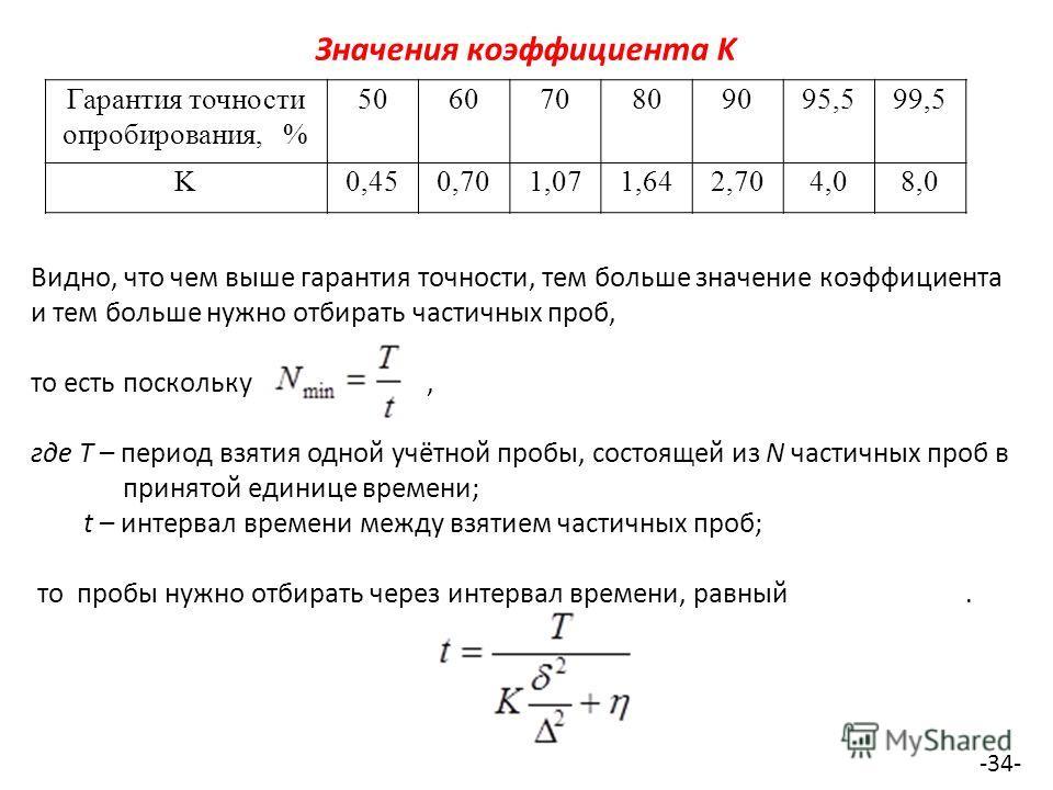 Значения коэффициента K Видно, что чем выше гарантия точности, тем больше значение коэффициента и тем больше нужно отбирать частичных проб, то есть поскольку, где Т – период взятия одной учётной пробы, состоящей из N частичных проб в принятой единице