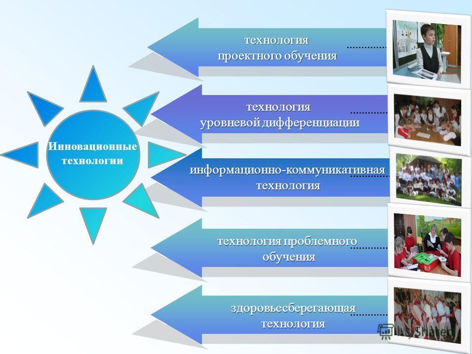 здоровьесберегающаятехнология технология проектного обучения технология уровневой дифференциации информационно-коммуникативнаятехнология технология проблемного обучения Инновационные технологии