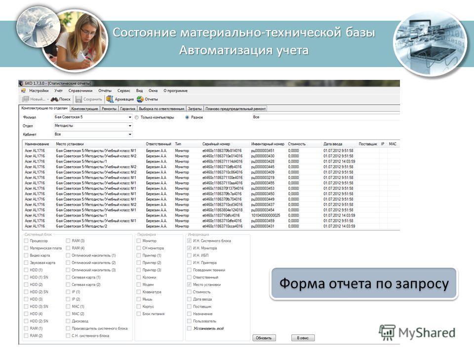 Состояниематериально-техническойбазы Состояние материально-технической базы Автоматизация учета Форма отчета по запросу