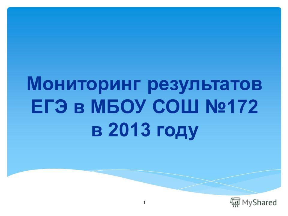 1 Мониторинг результатов ЕГЭ в МБОУ СОШ 172 в 2013 году