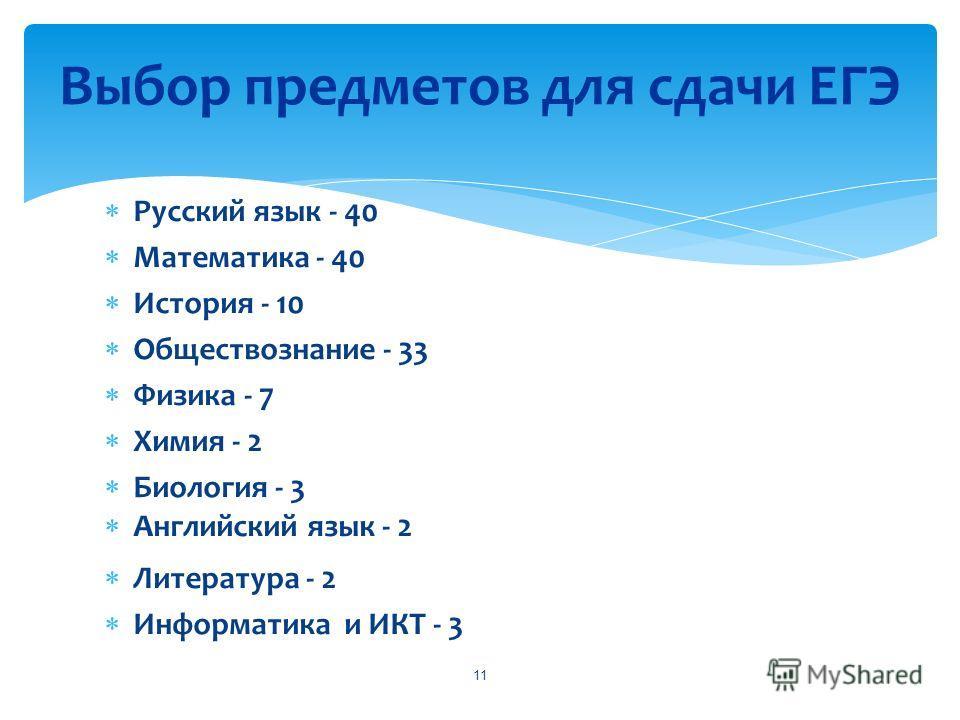 Русский язык - 40 Математика - 40 История - 10 Обществознание - 33 Физика - 7 Химия - 2 Биология - 3 Английский язык - 2 Литература - 2 Информатика и ИКТ - 3 Выбор предметов для сдачи ЕГЭ 11