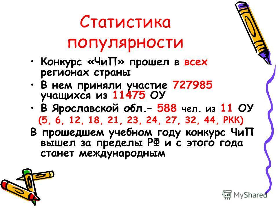 Статистика популярности Конкурс «ЧиП» прошел в всех регионах страны В нем приняли участие 727985 учащихся из 11475 ОУ В Ярославской обл.– 588 чел. из 11 ОУ (5, 6, 12, 18, 21, 23, 24, 27, 32, 44, РКК) В прошедшем учебном году конкурс ЧиП вышел за пред