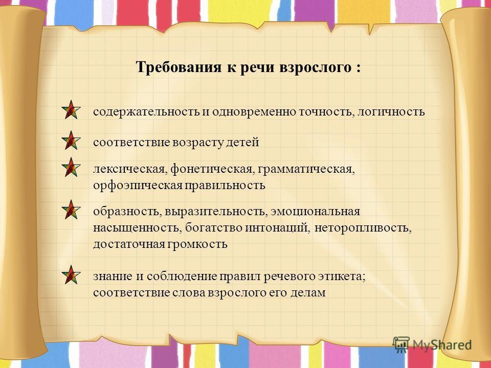 Требования к речи взрослого : содержательность и одновременно точность, логичность соответствие возрасту детей лексическая, фонетическая, грамматическая, орфоэпическая правильность образность, выразительность, эмоциональная насыщенность, богатство ин