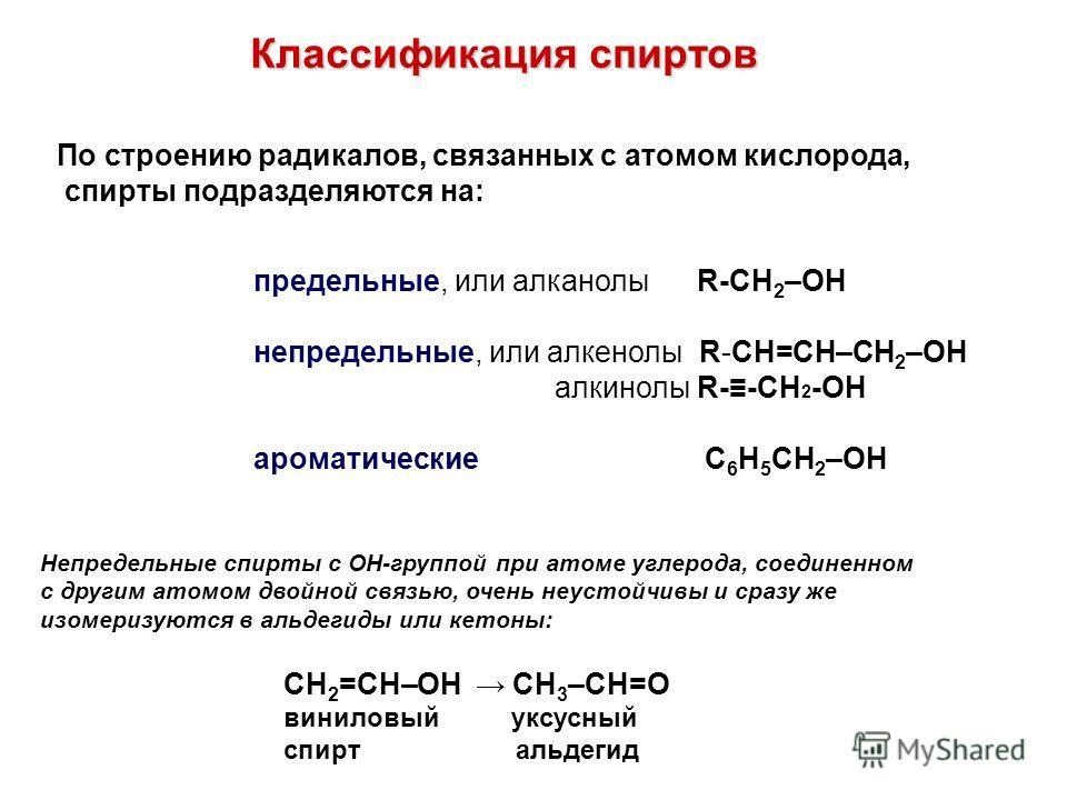 Классификация спиртов По строению радикалов, связанных с атомом кислорода, спирты подразделяются на: предельные, или алканолы R-CH 2 –OH непредельные, или алкенолы R-CH=CH–CH 2 –OH алкинолы R--CH 2 -OH ароматические C 6 H 5 CH 2 –OH Непредельные спир
