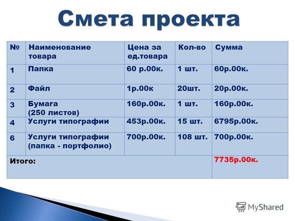 Наименование товара Цена за ед.товара Кол-воСумма 1 Папка60 р.00к.1 шт.60р.00к. 2 Файл1р.00к20шт.20р.00к. 3 Бумага (250 листов) 160р.00к.1 шт.160р.00к. 4 Услуги типографии453р.00к.15 шт.6795р.00к. 6 Услуги типографии (папка - портфолио) 700р.00к.108
