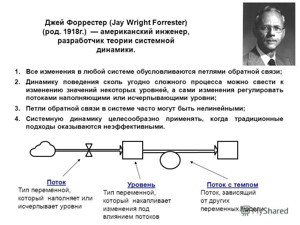 Джей Форрестер (Jay Wright Forrester) (род. 1918г.) американский инженер, разработчик теории системной динамики. 1.Все изменения в любой системе обусловливаются петлями обратной связи; 2.Динамику поведения сколь угодно сложного процесса можно свести