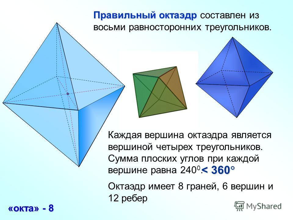 Правильный октаэдр Правильный октаэдр составлен из восьми равносторонних треугольников. Каждая вершина октаэдра является вершиной четырех треугольников. Сумма плоских углов при каждой вершине равна 240 0. «окта» - 8 Октаэдр имеет 8 граней, 6 вершин и