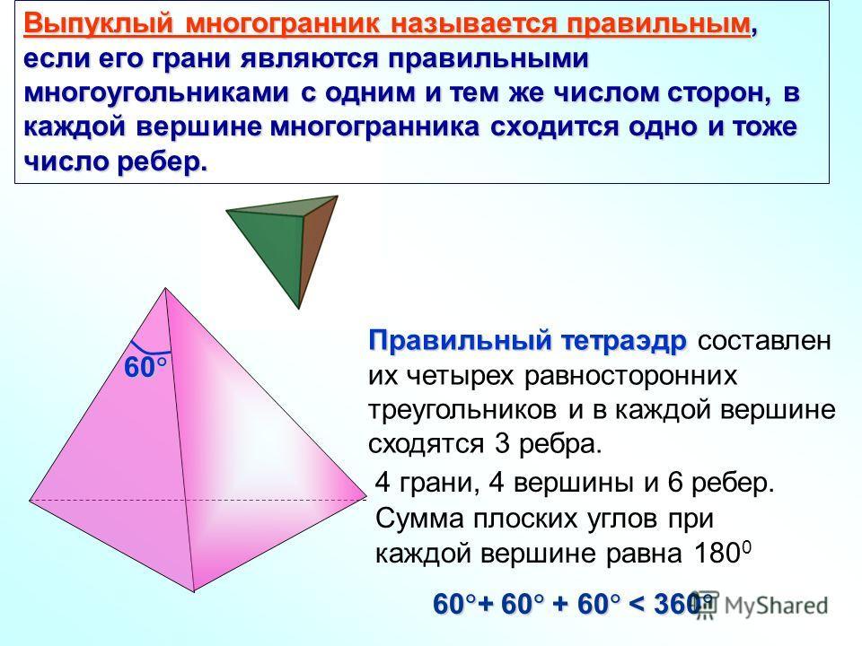 Правильный тетраэдр Правильный тетраэдр составлен их четырех равносторонних треугольников и в каждой вершине сходятся 3 ребра. 4 грани, 4 вершины и 6 ребер. Сумма плоских углов при каждой вершине равна 180 0 60 + 60 + 60 < 360 60 + 60 + 60 < 360 60 6