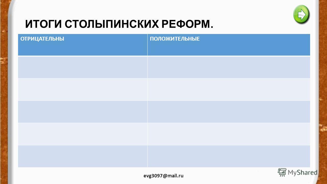 НАЧАЛО И ХОД АГРАРНЫХ РЕФОРМ ( С44-46 ) evg3097@mail.ru НАЧАЛО РЕФОРМЫ. МЕРОПРИЯТИЯ РЕФОРМЫ СОДЕРЖАНИЕ