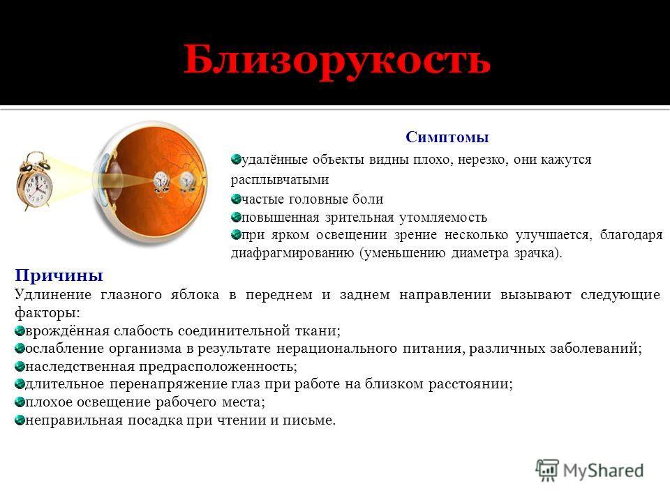 Симптомы удалённые объекты видны плохо, нерезко, они кажутся расплывчатыми частые головные боли повышенная зрительная утомляемость при ярком освещении зрение несколько улучшается, благодаря диафрагмированию (уменьшению диаметра зрачка). Причины Удлин