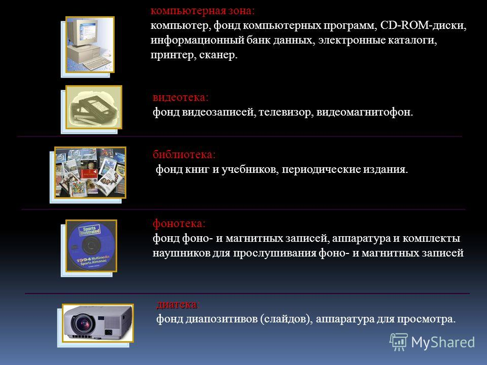 компьютерная зона: компьютер, фонд компьютерных программ, CD-ROM-диски, информационный банк данных, электронные каталоги, принтер, сканер. видеотека: видеотека: фонд видеозаписей, телевизор, видеомагнитофон. библиотека: библиотека: фонд книг и учебни