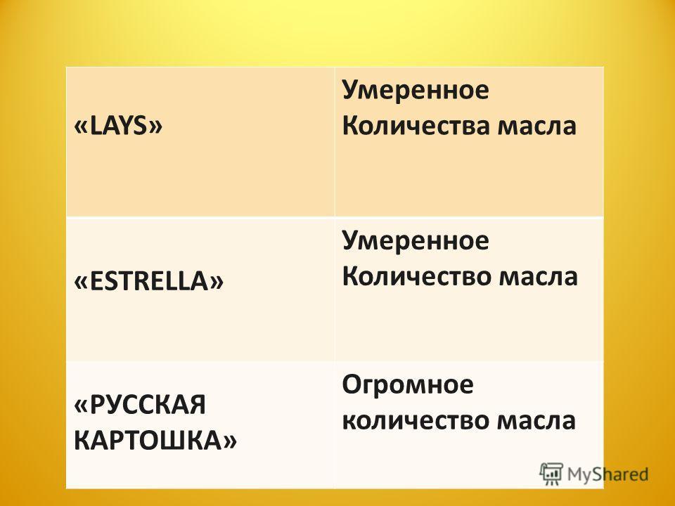 «LAYS» Умеренное Количества масла «ESTRELLA» Умеренное Количество масла «РУССКАЯ КАРТОШКА» Огромное количество масла