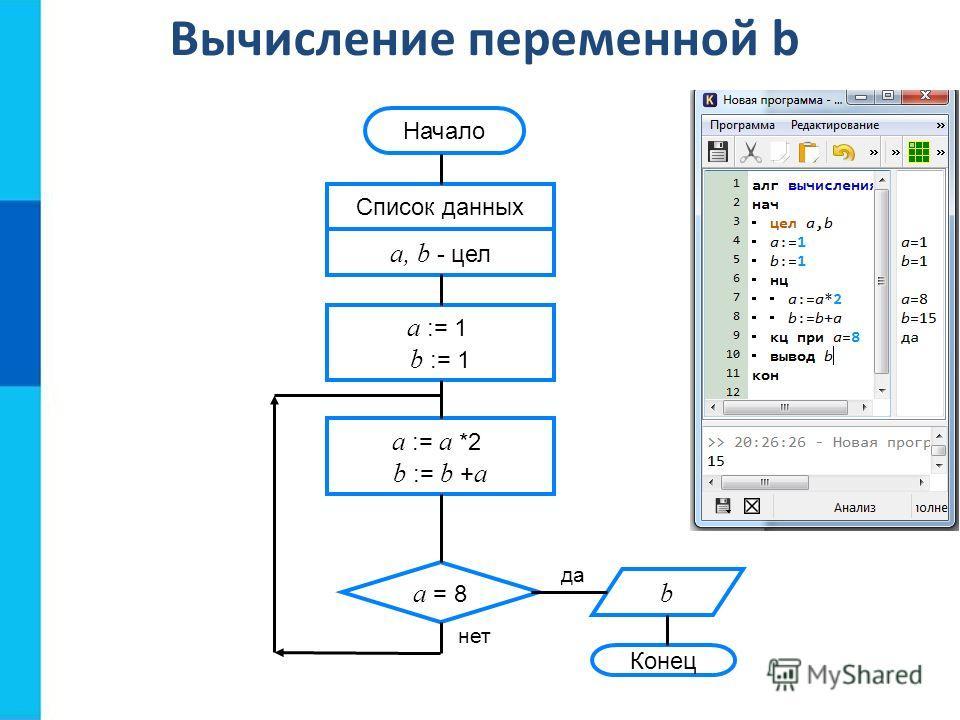 Вычисление переменной b Конец да нет Начало Список данных a, b - цел a := 1 b := 1 a = 8 a := a *2 b := b + a b