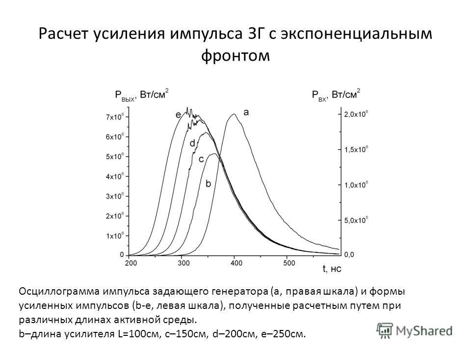Расчет усиления импульса ЗГ с экспоненциальным фронтом Осциллограмма импульса задающего генератора (а, правая шкала) и формы усиленных импульсов (b-e, левая шкала), полученные расчетным путем при различных длинах активной среды. b–длина усилителя L=1