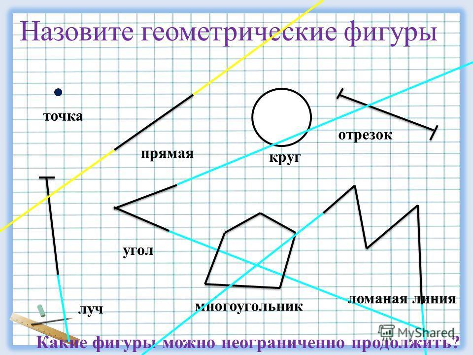 Презентация по теме геометрические фигуры 4 класс