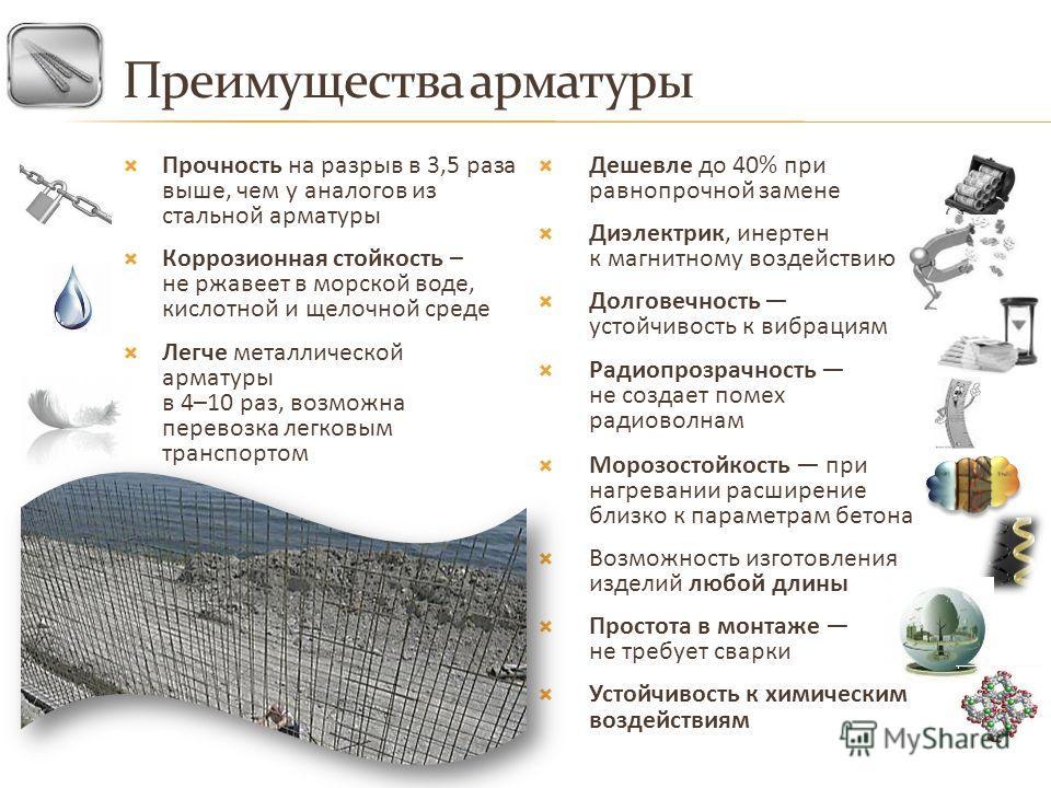 Преимущества арматуры Прочность на разрыв в 3,5 раза выше, чем у аналогов из стальной арматуры Коррозионная стойкость – не ржавеет в морской воде, кислотной и щелочной среде Легче металлической арматуры в 4–10 раз, возможна перевозка легковым транспо