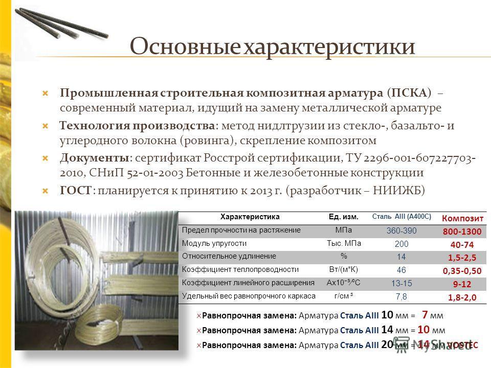 Основные характеристики Промышленная строительная композитная арматура (ПСКА) – современный материал, идущий на замену металлической арматуре Технология производства: метод нидлтрузии из стекло-, базальто- и углеродного волокна (ровинга), скрепление