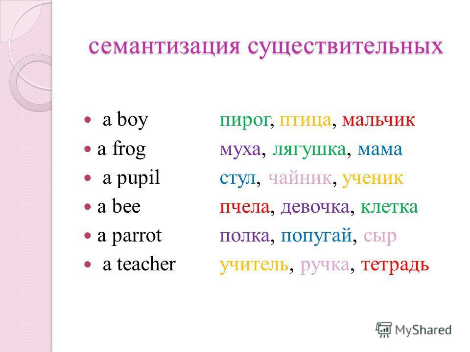 семантизация существительных a boyпирог, птица, мальчик a frogмуха, лягушка, мама a pupilстул, чайник, ученик a beeпчела, девочка, клетка a parrotполка, попугай, сыр a teacherучитель, ручка, тетрадь