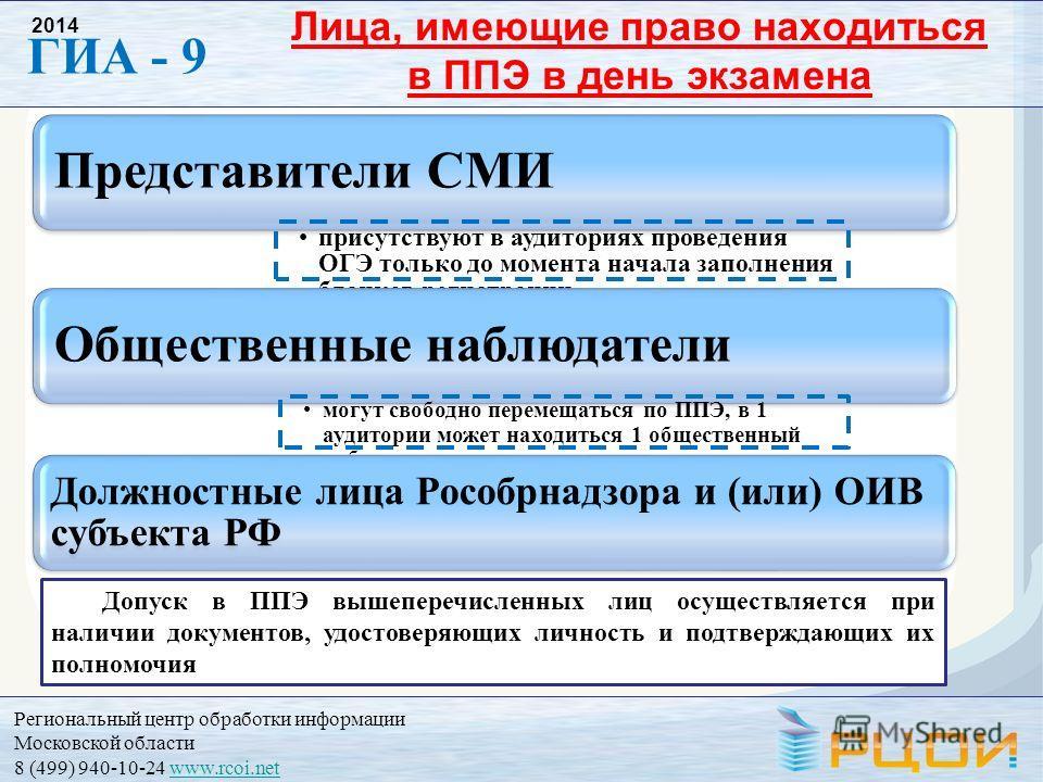 Региональный центр обработки информации Московской области 8 (499) 940-10-24 www.rcoi.netwww.rcoi.net ГИА - 9 2014 Лица, имеющие право находиться в ППЭ в день экзамена Представители СМИ присутствуют в аудиториях проведения ОГЭ только до момента начал
