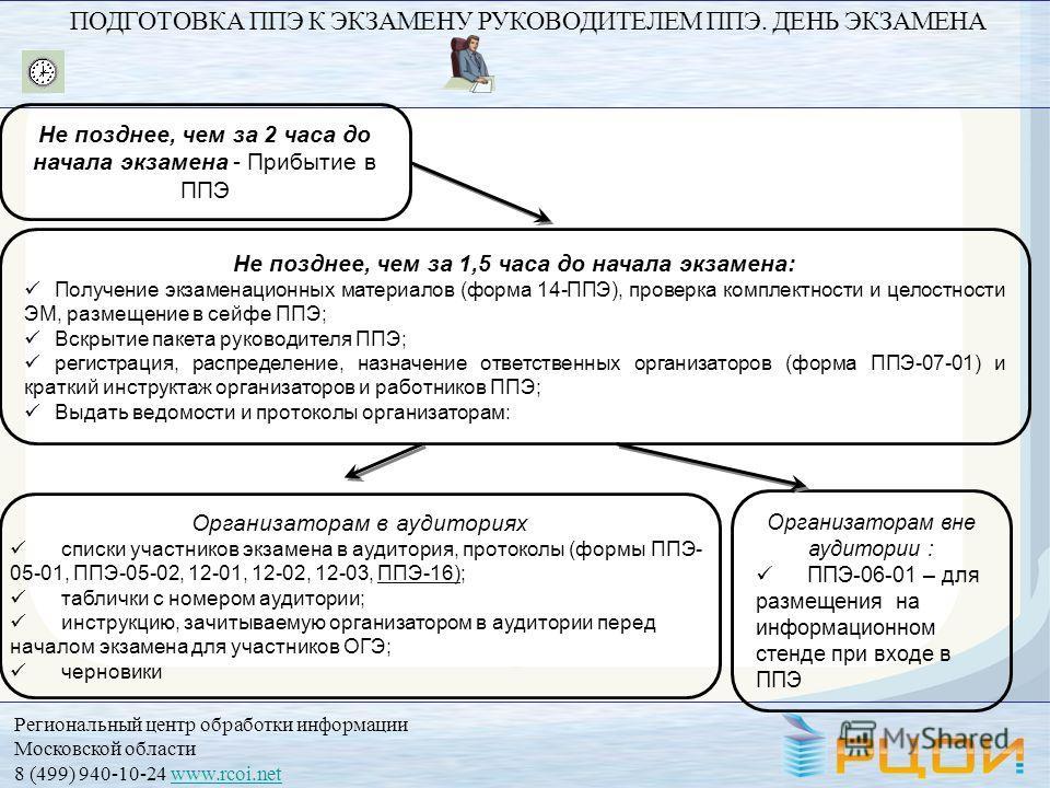 Региональный центр обработки информации Московской области 8 (499) 940-10-24 www.rcoi.netwww.rcoi.net Не позднее, чем за 2 часа до начала экзамена - Прибытие в ППЭ Не позднее, чем за 1,5 часа до начала экзамена: Получение экзаменационных материалов (