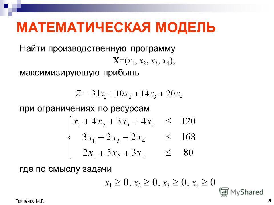 Ткаченко М.Г.5 МАТЕМАТИЧЕСКАЯ МОДЕЛЬ Найти производственную программу X=(x 1, x 2, x 3, x 4 ), максимизирующую прибыль при ограничениях по ресурсам где по смыслу задачи x 1 0, x 2 0, x 3 0, x 4 0