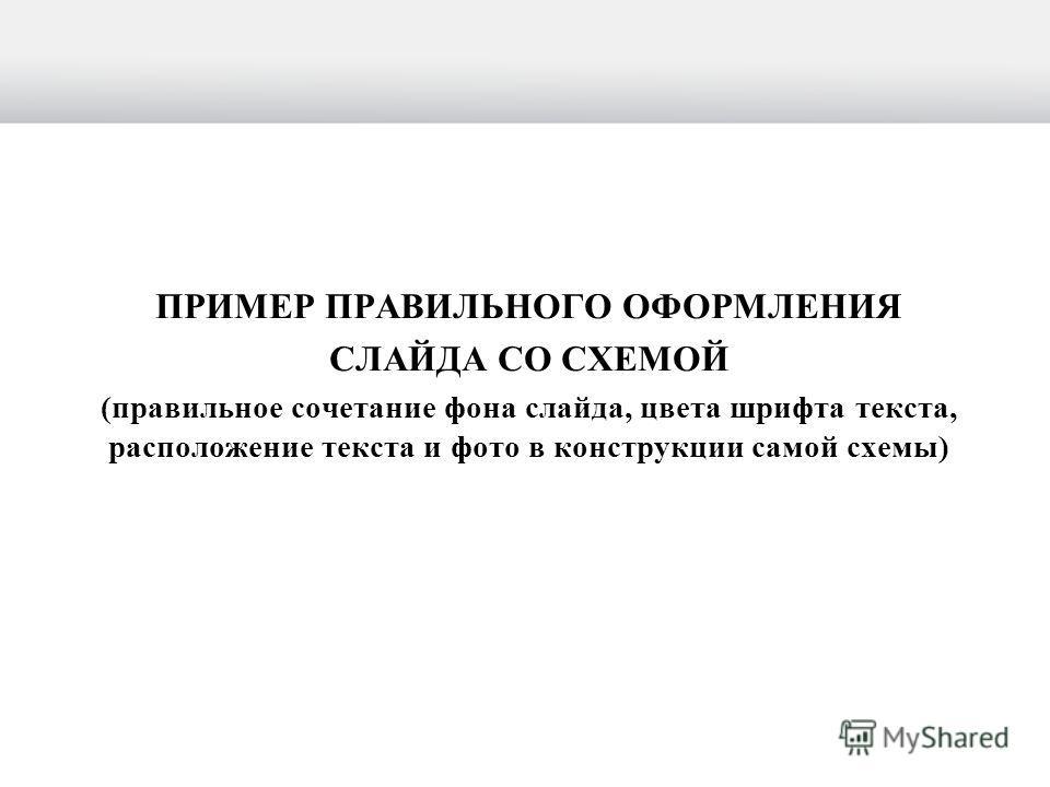 ПРИМЕР ПРАВИЛЬНОГО ОФОРМЛЕНИЯ СЛАЙДА СО СХЕМОЙ (правильное сочетание фона слайда, цвета шрифта текста, расположение текста и фото в конструкции самой схемы)