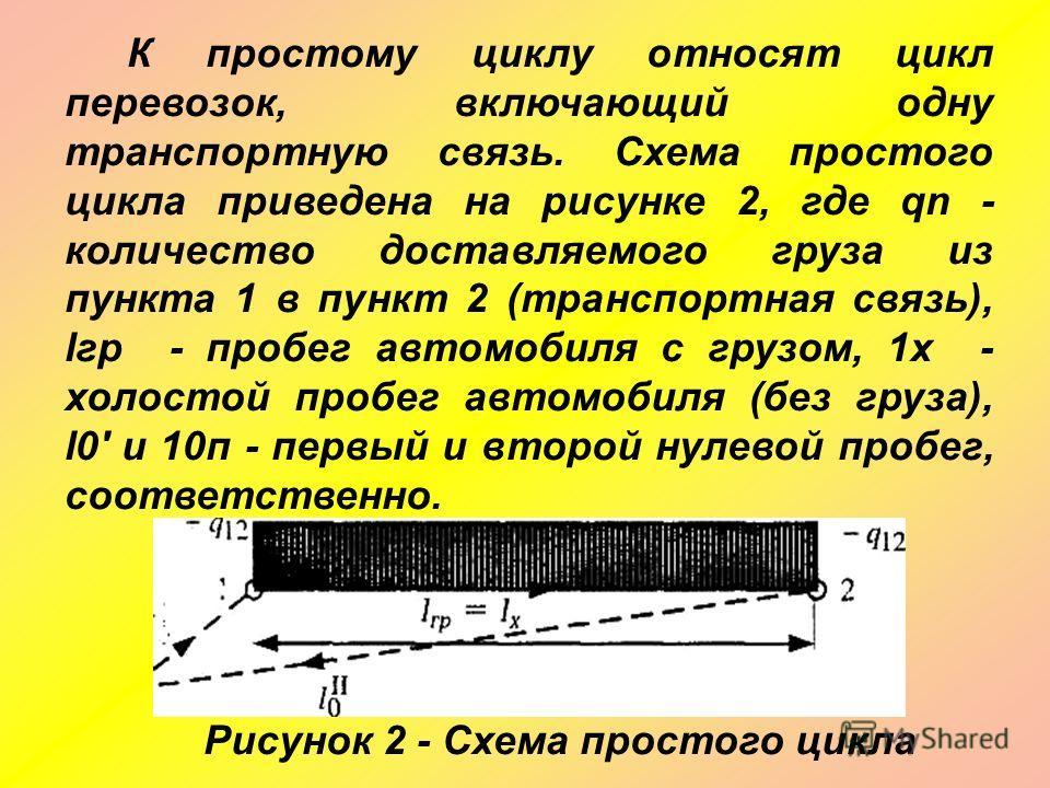 К простому циклу относят цикл перевозок, включающий одну транспортную связь. Схема простого цикла приведена на рисунке 2, где qn - количество доставляемого груза из пункта 1 в пункт 2 (транспортная связь), lгр - пробег автомобиля с грузом, 1х - холос