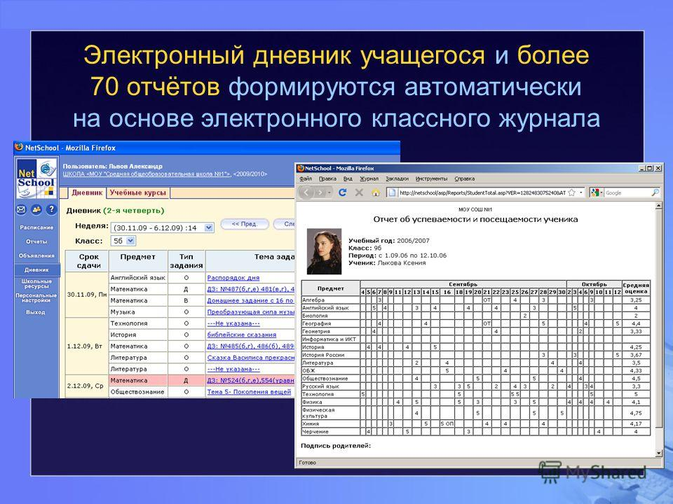 Электронный дневник учащегося и более 70 отчётов формируются автоматически на основе электронного классного журнала