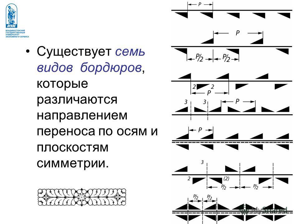 Существует семь видов бордюров, которые различаются направлением переноса по осям и плоскостям симметрии.
