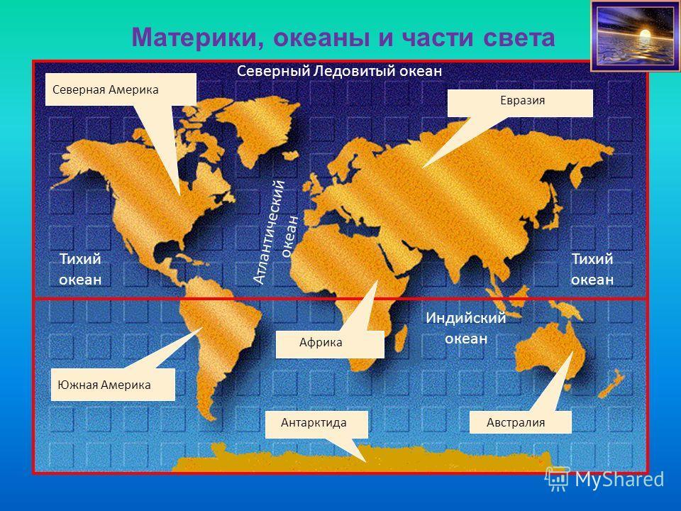 Материки, океаны и части света Южная Америка Африка АвстралияАнтарктида Северная Америка Евразия Тихий океан Северный Ледовитый океан Индийский океан Атлантический океан