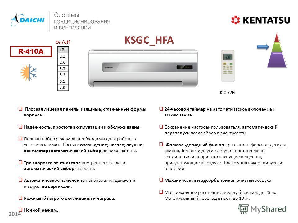 2014 KSGC_HFA R-410A кВт 2,1 2,6 3,5 5,3 6,1 7,0 KIC-72H Плоская лицевая панель, изящные, сглаженные формы корпуса. Надёжность, простота эксплуатации и обслуживания. Полный набор режимов, необходимых для работы в условиях климата России: охлаждение;